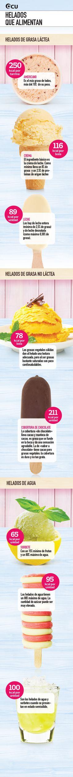 Decir que un helado engorda es lo mismo que no decir nada. Nosotros lo que te decimos son las calorías exactas de cada tipo de helado.