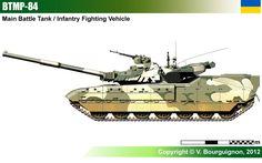 BTMP-84 Heavy Infantry Fighting Vehicle