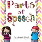 parts of speech essay Parts of speech the words that we use can be divided into these classes noun - a noun is a type of word that represents a person, thing, or place, like.