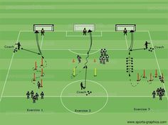 f295a2aabecb5cc3f48da0ba5650a79c--soccer-shooting-drills-football-drills.jpg (586×439)