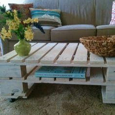How to make a Pallet Coffee Table painted would be cute...