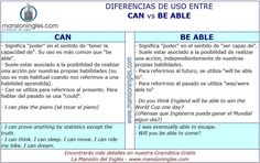 Diferencia uso Can y Be Able