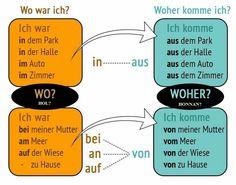 wo - woher :: Német Online