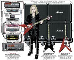 K.K. Downing – Judas Priest – 2004   Guitar.com