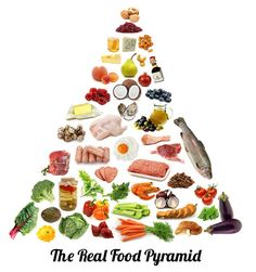 The real food pyramid!