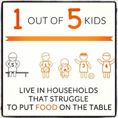 @No Kid Hungry - Share Our Strength #statistic