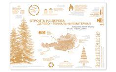 Illustrationen zum Thema Holz - ARCH Moskau 2014 Illustration, Design, Moscow, Life, Timber Wood, Illustrations