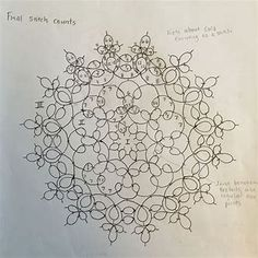 Image result for Fish of Tatting Patterns for Free