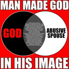 Man made god in his image.