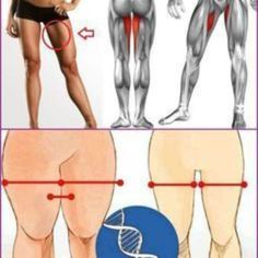 The Best Workout to Eliminate Saddlebags