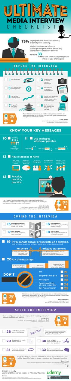 33 Tips to Help You Ace a Media Interview (Infographic) http://snip.ly/erjC?utm_content=buffere176b&utm_medium=social&utm_source=pinterest.com&utm_campaign=buffer