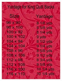 Sew Kind Of Wonderful: Tuesday Tips - Yardage for King Quilt Backs Quilting 101, Quilting For Beginners, Quilting Tutorials, Quilting Projects, Quilting Designs, Sewing Projects, Quilting Rulers, Quilting Ideas, Beginner Quilting