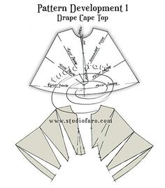 Pattern Puzzle - Drape Cape Top   well-suited   Bloglovin'