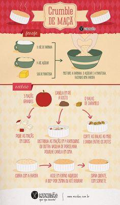 Receita ilustrada de Crumble de maçã com caramelo, muito fácil e rápido de fazer. Utiliza poucos ingredientes: farinha de trigo, manteiga, açúcar, maçã e bala de caramelo.: