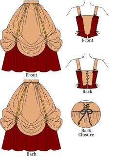 Renaissance Bodice and Skirt 2 by Kye595.deviantart.com on @deviantART