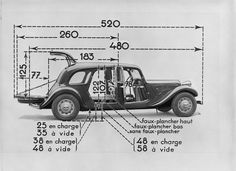 Manx, Art Deco Car, Automobile, Citroen Traction, Traction Avant, Citroen Car, Honda Shadow, Car Logos, Car Advertising
