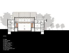 Gallery of Imperial Centre Theatre / Pearce Brinkley Cease + Lee - 10
