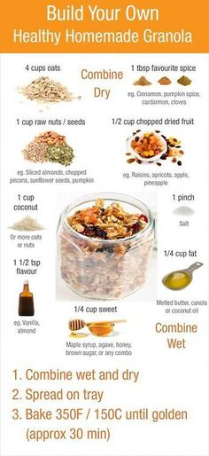 Build Your Own Granola - Yum!   #Healthy #CleanEating #Recipe