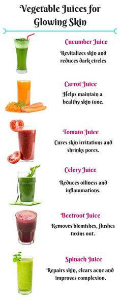 12 Best Veg & Fruit Juices for a Glowing Skin - drinks - Healthy Juice Recipes, Juicer Recipes, Healthy Juices, Healthy Smoothies, Healthy Drinks, Diet Recipes, Cleanse Recipes, Healthy Detox, Fruit Smoothies