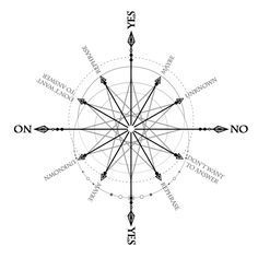 i made a digital version of my basic pendulum board. looks much cleaner this way. i'm playing with the idea of making a bunch of more specialized boards for specific questions. boards with percentages, areas of the body, things like that. Wiccan Witch, Magick, Witchcraft Spells, Pendulum Board, Witchcraft For Beginners, Baby Witch, Witch Spell, Tarot Card Meanings, Book Of Shadows