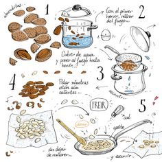 Cartoon Cooking: Almendritas o sí Salted roasted peeled almonds healthy snack! Cartoon Recipe, Recipe Drawing, Food Journal, Food Drawing, Some Recipe, Food Illustrations, Art Plastique, Recipe Cards, Food Design