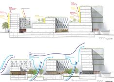 coupe street architecture - Buscar con Google