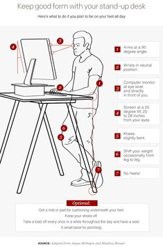 Standing Desk Diagram