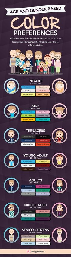 Infographic: Color Preferences For Adults & Children, Based On Age And Gender - DesignTAXI.com