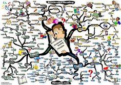 En algún momento de nuestra vida todos hemos deseado tener mejor memoria. Para los estudiantes es algo fundamental poder optimizar su tiempo de estudio y sacarle el máximo partido. Veremos varias estrategias muy útiles para facilitar la memorización.