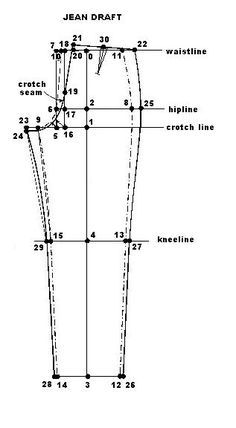 Classic jeans pattern - Form pattern according to your measurements