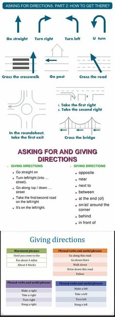 You will find these English expressions useful if you are lost or want to get to a particular place or give directions to others.