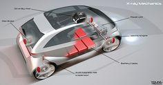 Audi A 2.0 Electric Car