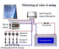 Offgrid solarcells Connection to batteries, and power consumers