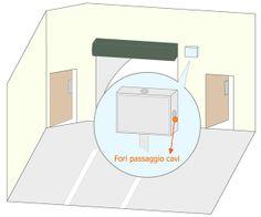 Montaggio cassetta elttrica esterna alla parete del garage ( vista del particolare )