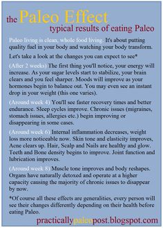 what happens to your body when you eat paleo?  --> this is RIGHT ON!  If you are someone who constantly complains about lack of energy, headaches, etc.. PALEO WILL HELP!