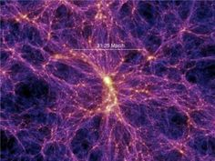 The cosmic web: Seeing what makes up the universe. Results of a digital simulation showing the large-scale distribution of matter, with filaments and knots. Credit: V.Springel, Max-Planck Institut für Astrophysik, Garching bei München