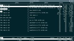 63 Best Linux Monitoring Tools images in 2018 | Linux kernel