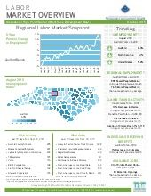 October 2015 Greensboro-High Point-Guilford WDB LMI Update
