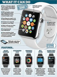 The Apple Watch can do many things. The watch is capable of making phone calls, text messaging, tracking health and being a GPS. The Apple Watch is very useful when you don't want to use you're phone. Apple Watch Iphone, Apple Watch Hacks, Apple Watch 3, Apple Watch Series 2, Apple Watch Fitness, Phone Apple, Apple Watch Fashion, Apple Watch Sizes, Iphone 2g