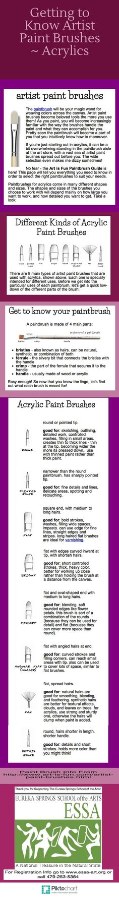 Great Tips on Getting to Know Acrylic Paint Brushes From http://www.art-is-fun.com/artist-paint-brushes.html: