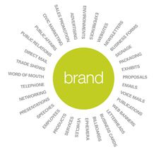 Building a brand strategy is the foundational work that inspires and informs every subsequent activity in a business. Here are the key elements of an effective brand strategy. Marketing Plan, Sales And Marketing, Business Marketing, Marketing Books, Corporate Identity Design, Brand Identity, Letterhead Business, Brand Strategist, Make Business