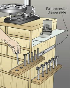 Woodworking shop - storage option for drill press stand, I'd do it behind a hinged drawer to keep little fingers & pets away but great idea Workshop Storage, Workshop Organization, Home Workshop, Tool Storage, Workshop Ideas, Garage Workshop, Storage Drawers, Storage Ideas, Drill Press Stand