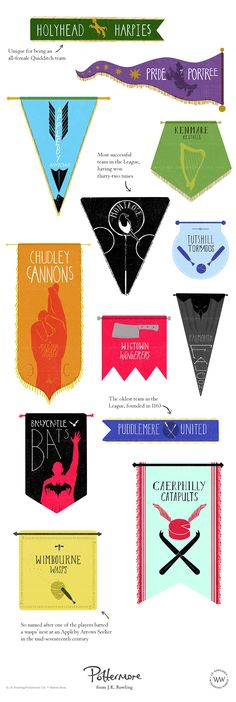 Illustration depicting pennants of the British and Irish Quidditch League teams