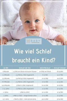 """Wie viel Schlaf braucht ein Kind denn wirklich? Viele werden jetzt sagen: """"Jedes Kind ist anders!"""" - und haben absolut Recht damit, denn der Schlafbedarf ist bei jedem Kind individuell. Es gibt jedoch statistische Richtwerte und die unterste Grenze liegt im Schnitt 2 Stunden unter dem Maximum..."""