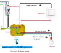 Esquemas eléctricos: Conexión de interruptor