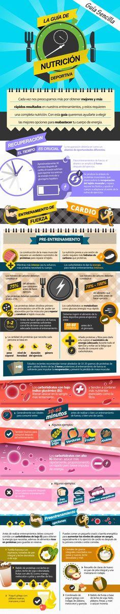 Guía de nutrición deportiva en infografías (Parte 1)