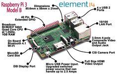 Raspberry Pi 3 e a decepção dos 32 bits!