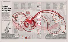 via www.designer-daily.com/information-is-beautiful-30-exampl...   Продвижение сайта ! Качественный сервис от компании SEOBCN мы находимся в Барселоне http://nensi.net/trust_sites/