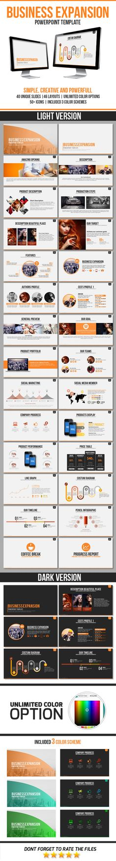 Best Powerpoint Templates - The 5 Best Presentation Template - powerpoint presentation specialist sample resume