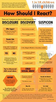 How you should react to the disclosure, discovery or suspicion of #childsexualabuse @Lisa Fergason Green